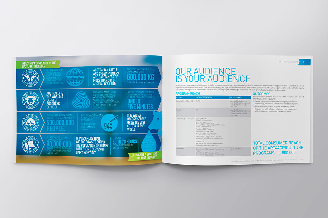 a4a_brochure_spreadflat