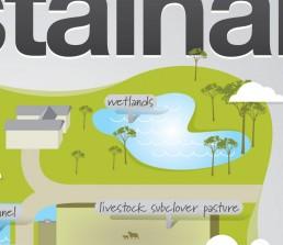 RGA Exhibition Design Illustration thumbnail